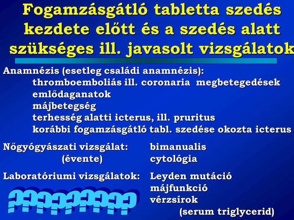 Fogamzásgátló tabletta szedés kezdete előtt és a szedés alatt szükséges ill. javasolt vizsgálatok Anamnézis (esetleg családi anamnézis): thromboemboli