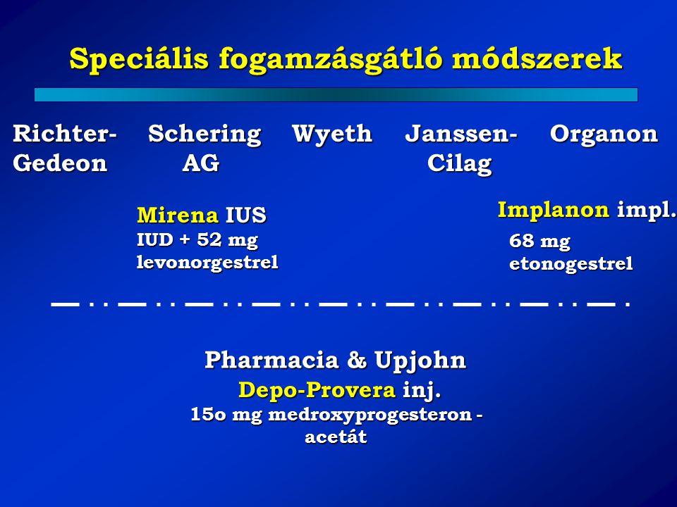 Speciális fogamzásgátló módszerek Richter-Schering Wyeth Janssen- Organon Gedeon AG Cilag Mirena IUS IUD + 52 mg levonorgestrel Pharmacia & Upjohn Dep