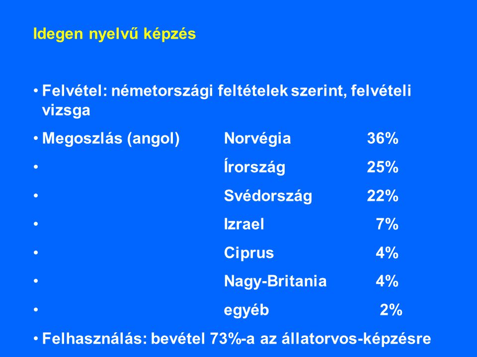 Idegen nyelvű képzés Felvétel: németországi feltételek szerint, felvételi vizsga Megoszlás (angol)Norvégia 36% Írország25% Svédország22% Izrael 7% Cip
