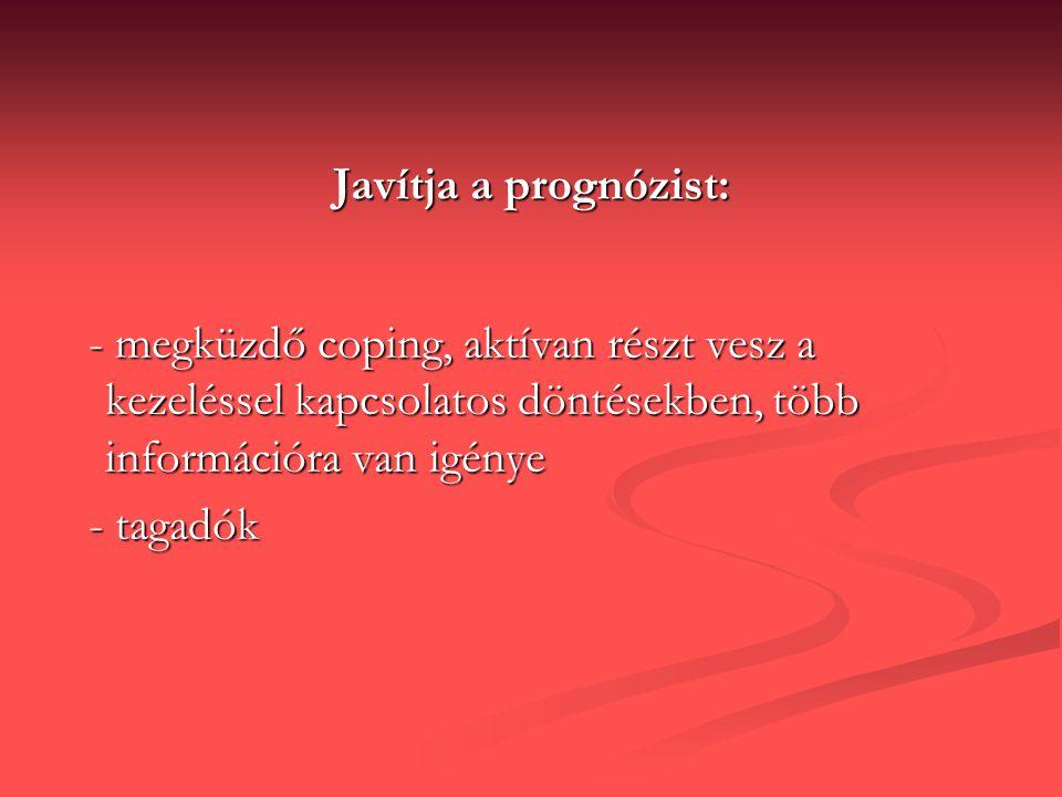 Javítja a prognózist: - megküzdő coping, aktívan részt vesz a kezeléssel kapcsolatos döntésekben, több információra van igénye - megküzdő coping, aktí