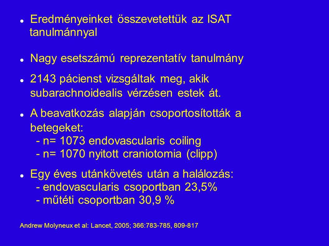 Eredményeinket összevetettük az ISAT tanulmánnyal Nagy esetszámú reprezentatív tanulmány 2143 pácienst vizsgáltak meg, akik subarachnoidealis vérzésen