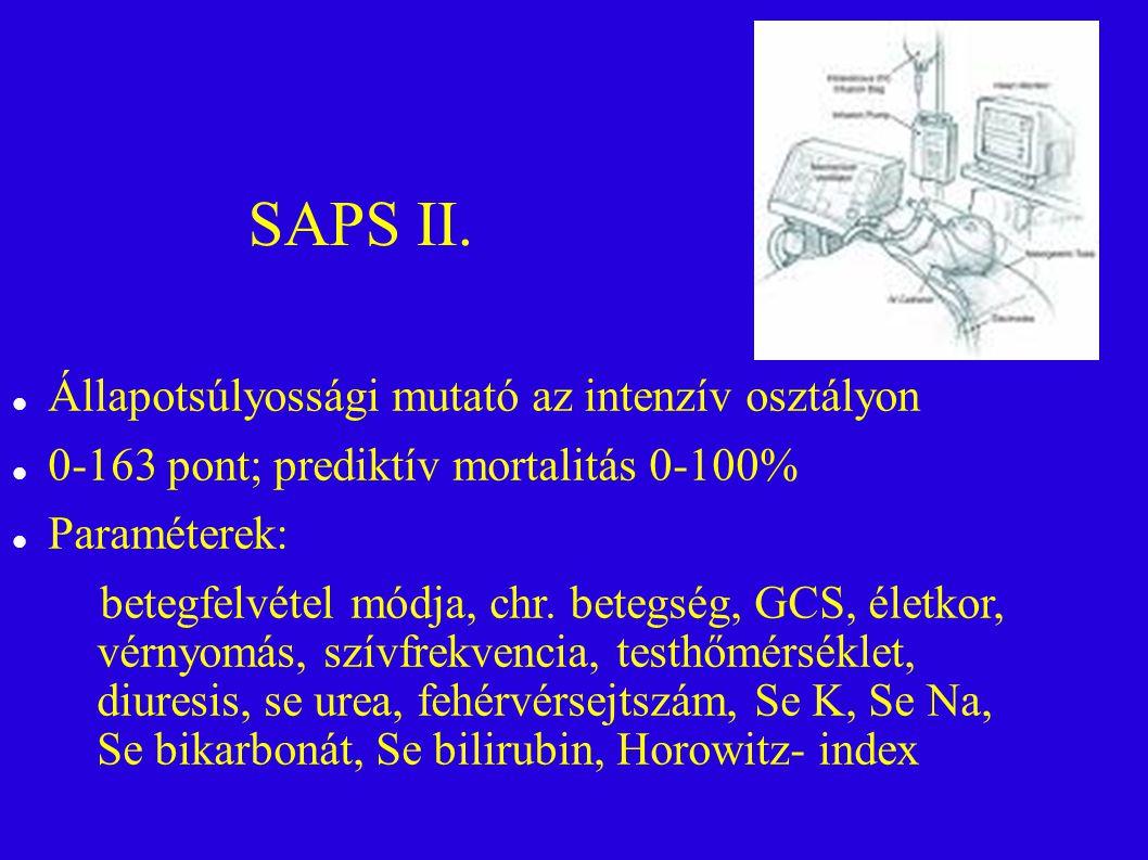SAPS II. Állapotsúlyossági mutató az intenzív osztályon 0-163 pont; prediktív mortalitás 0-100% Paraméterek: betegfelvétel módja, chr. betegség, GCS,