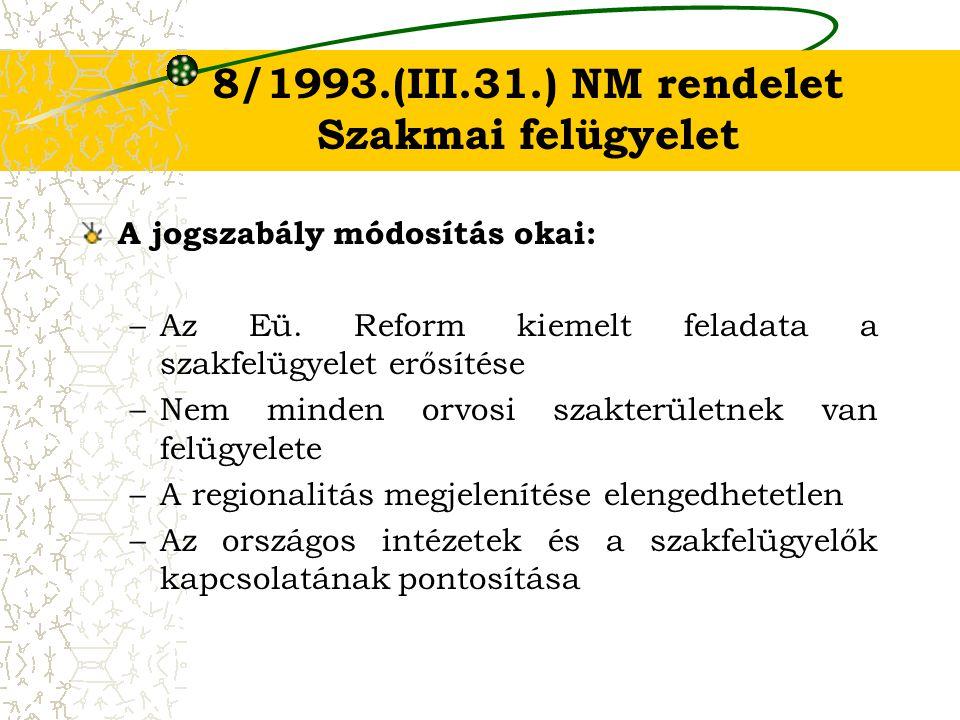 8/1993.(III.31.) NM rendelet Szakmai felügyelet A jogszabály módosítás okai: –Az Eü. Reform kiemelt feladata a szakfelügyelet erősítése –Nem minden or