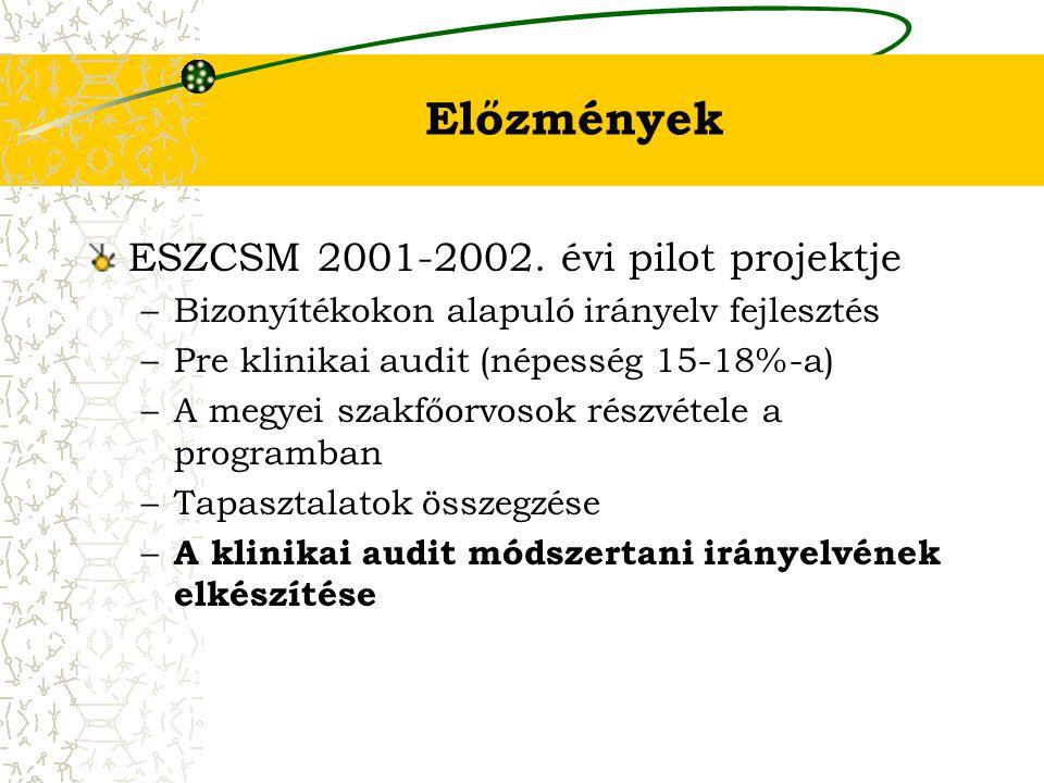 Előzmények ESZCSM 2001-2002. évi pilot projektje –Bizonyítékokon alapuló irányelv fejlesztés –Pre klinikai audit (népesség 15-18%-a) –A megyei szakfőo