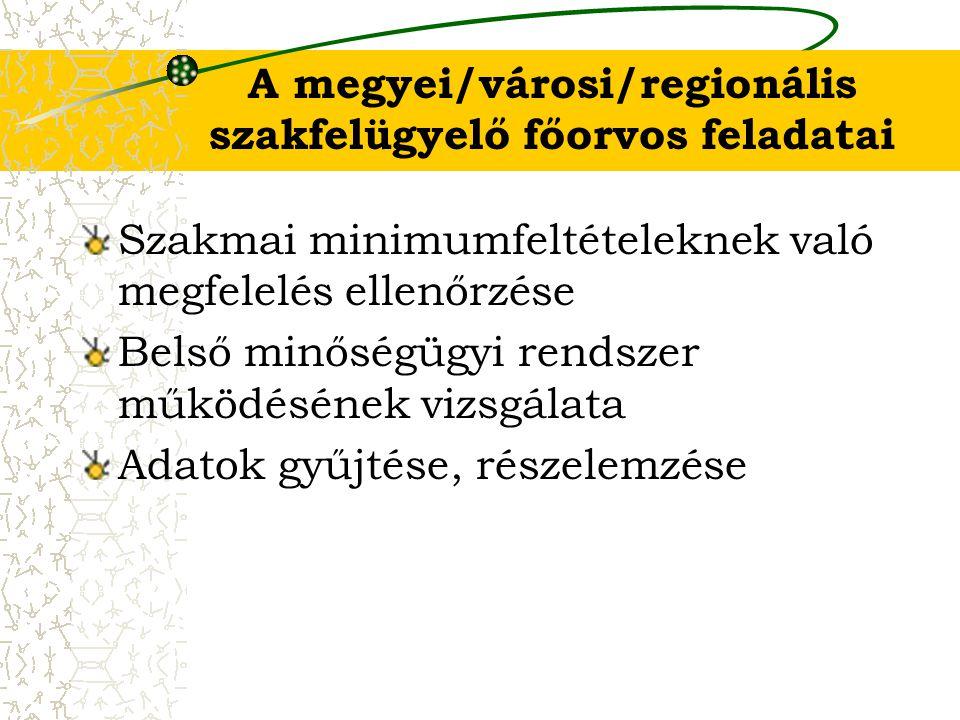A megyei/városi/regionális szakfelügyelő főorvos feladatai Szakmai minimumfeltételeknek való megfelelés ellenőrzése Belső minőségügyi rendszer működésének vizsgálata Adatok gyűjtése, részelemzése