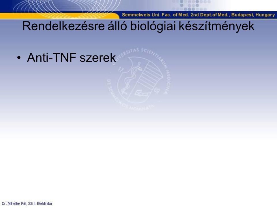 antigén Macrophag/DC TNFα IL12, IL18 aktivált macrophag Intestinalis epithel CD4+T-sejt aktivált T-sejt IL-2, IL-2R IL4 IFN  aktív Th1 aktív Th2 IL10 Tr1 sejt kapilláris endothel Th3 sejt IL10 macrophag IL-2, IFNγ, LTα TNFα diapedesis Epithelsejt barriert károsítja chemocin secretioját fokozza Adhezios molekulák expresszióját fokozza a leukocytakon T-sejt apoptosis