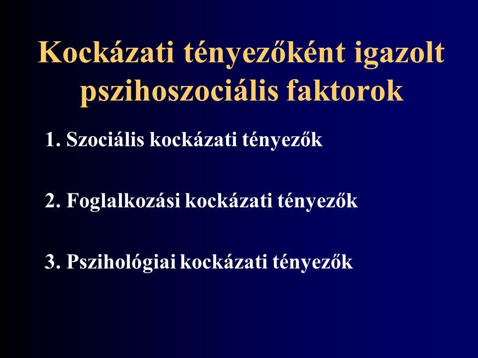 Kockázati tényezőként igazolt pszihoszociális faktorok 1.