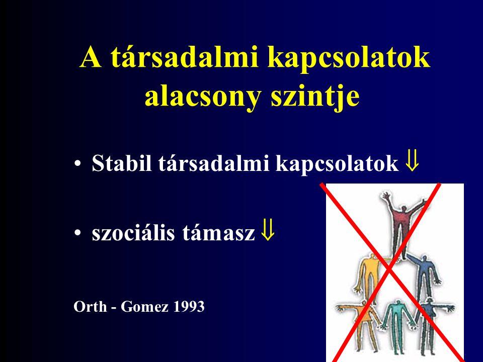 Stabil társadalmi kapcsolatok  szociális támasz  Orth - Gomez 1993 A társadalmi kapcsolatok alacsony szintje