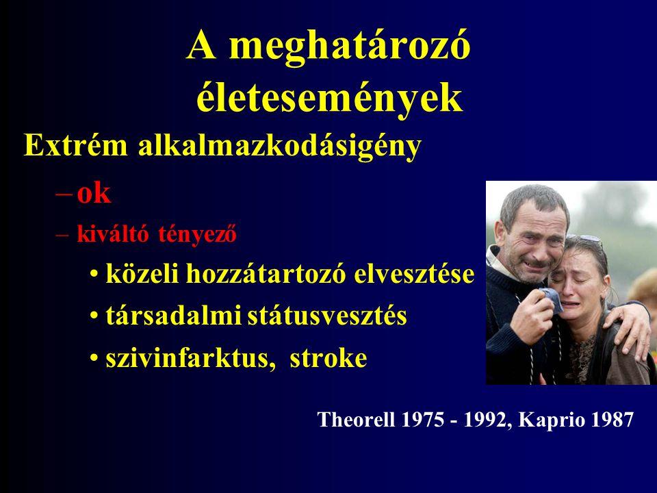 A meghatározó életesemények Extrém alkalmazkodásigény –ok –kiváltó tényező közeli hozzátartozó elvesztése társadalmi státusvesztés szivinfarktus, stroke Theorell 1975 - 1992, Kaprio 1987