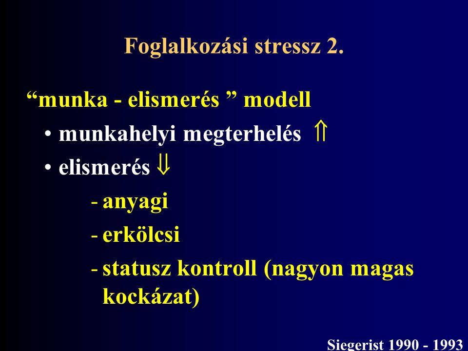 munka - elismerés modell munkahelyi megterhelés  elismerés  -anyagi -erkölcsi -statusz kontroll (nagyon magas kockázat) Siegerist 1990 - 1993 Foglalkozási stressz 2.