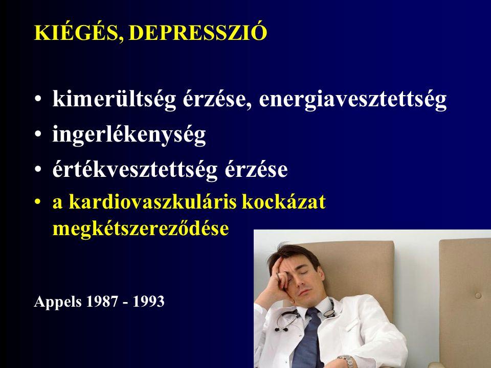 KIÉGÉS, DEPRESSZIÓ kimerültség érzése, energiavesztettség ingerlékenység értékvesztettség érzése a kardiovaszkuláris kockázat megkétszereződése Appels 1987 - 1993