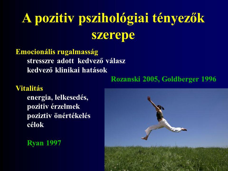 Emocionális rugalmasság stresszre adott kedvező válasz kedvező klinikai hatások Rozanski 2005, Goldberger 1996 Vitalitás energia, lelkesedés, pozitiv érzelmek poziztiv önértékelés célok Ryan 1997 A pozitiv pszihológiai tényezők szerepe