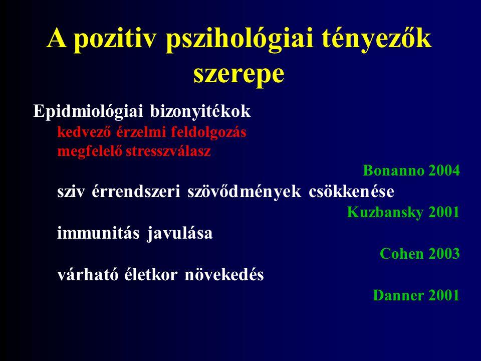 Epidmiológiai bizonyitékok kedvező érzelmi feldolgozás megfelelő stresszválasz Bonanno 2004 sziv érrendszeri szövődmények csökkenése Kuzbansky 2001 immunitás javulása Cohen 2003 várható életkor növekedés Danner 2001 A pozitiv pszihológiai tényezők szerepe