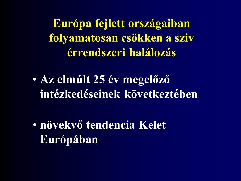 Európa fejlett országaiban folyamatosan csökken a sziv érrendszeri halálozás Az elmúlt 25 év megelőző intézkedéseinek következtében növekvő tendencia Kelet Európában