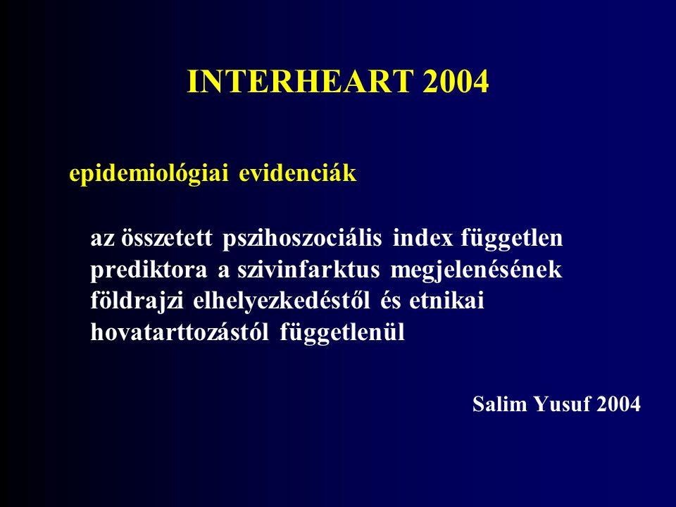 INTERHEART 2004 epidemiológiai evidenciák az összetett pszihoszociális index független prediktora a szivinfarktus megjelenésének földrajzi elhelyezkedéstől és etnikai hovatarttozástól függetlenül Salim Yusuf 2004