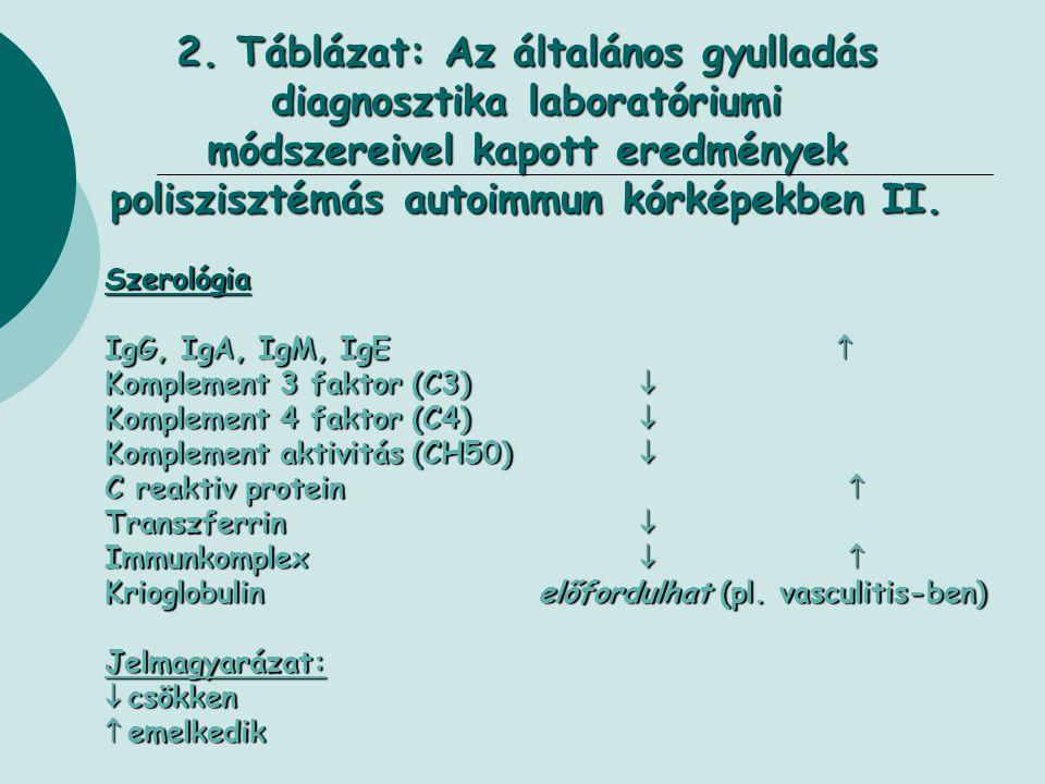 Szerológia IgG, IgA, IgM, IgE  Komplement 3 faktor (C3)  Komplement 4 faktor (C4)  Komplement aktivitás (CH50)  C reaktiv protein  Transzferrin 