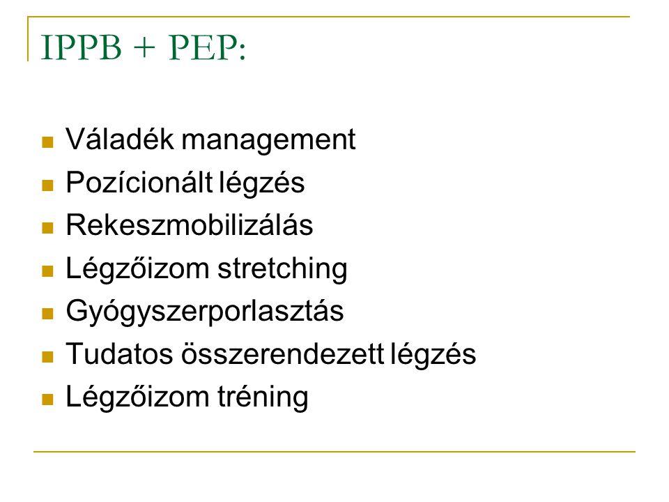 IPPB + PEP: Váladék management Pozícionált légzés Rekeszmobilizálás Légzőizom stretching Gyógyszerporlasztás Tudatos összerendezett légzés Légzőizom tréning