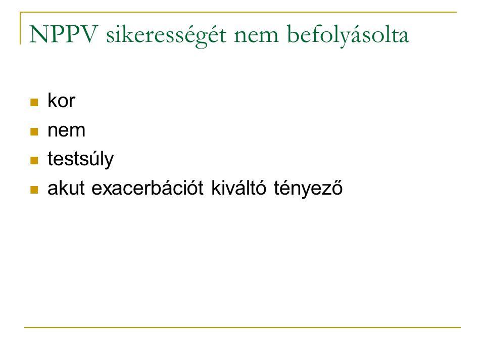 NPPV sikerességét nem befolyásolta kor nem testsúly akut exacerbációt kiváltó tényező