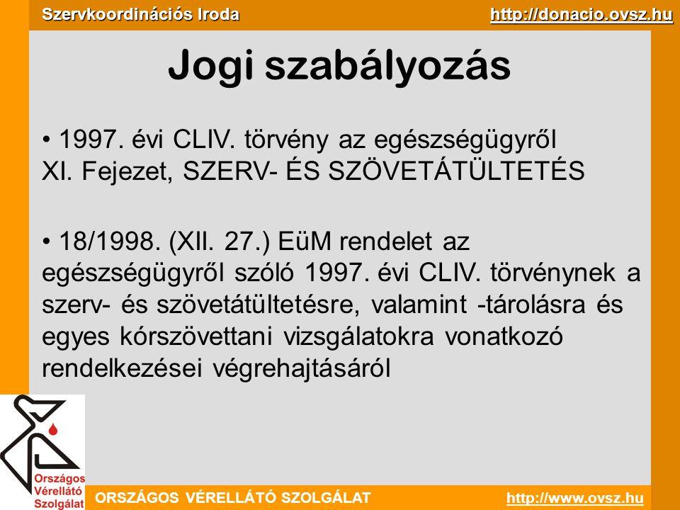 ORSZÁGOS VÉRELLÁTÓ SZOLGÁLAThttp://www.ovsz.hu Szervkoordinációs Iroda http://donacio.ovsz.hu Jogi szabályozás 1997. évi CLIV. törvény az egészségügyr