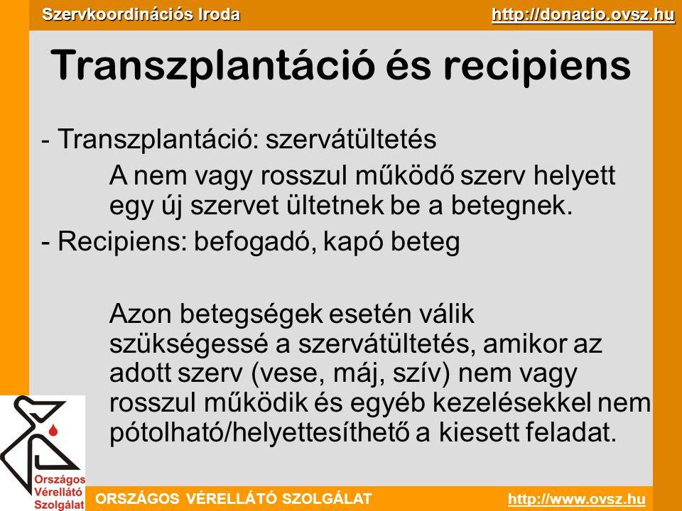 ORSZÁGOS VÉRELLÁTÓ SZOLGÁLAThttp://www.ovsz.hu Szervkoordinációs Iroda http://donacio.ovsz.hu Transzplantációs programok Magyarországon Veseátültetés: Budapest, Debrecen, Szeged, Pécs Májátültetés: Budapest Hasnyálmirigy átültetés: Budapest, Pécs Szívátültetés (felnőtt-, és gyermekszív): Budapest (és tüdőátültetés: magyar betegeknek Bécsben)