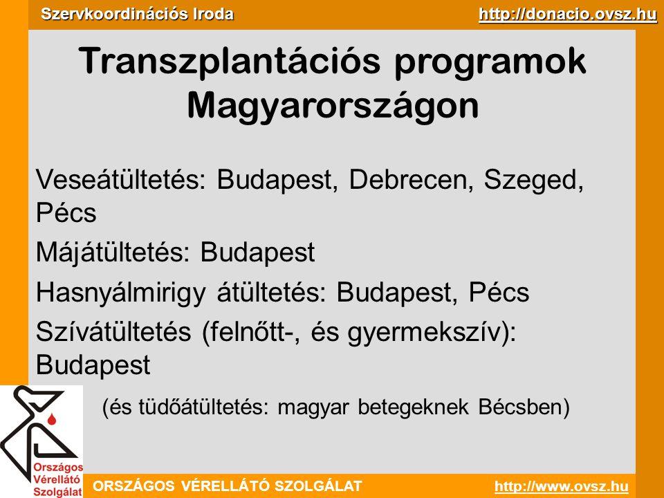 ORSZÁGOS VÉRELLÁTÓ SZOLGÁLAThttp://www.ovsz.hu Szervkoordinációs Iroda http://donacio.ovsz.hu Transzplantációs programok Magyarországon Veseátültetés: