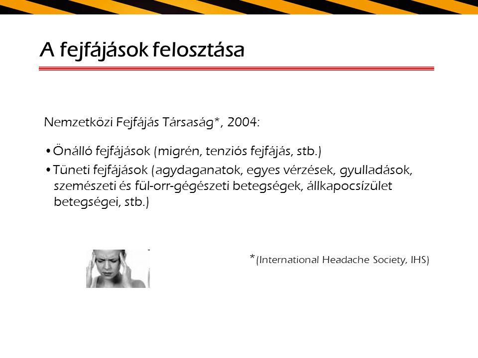 A fejfájások felosztása Nemzetközi Fejfájás Társaság*, 2004: Önálló fejfájások (migrén, tenziós fejfájás, stb.) Tüneti fejfájások (agydaganatok, egyes