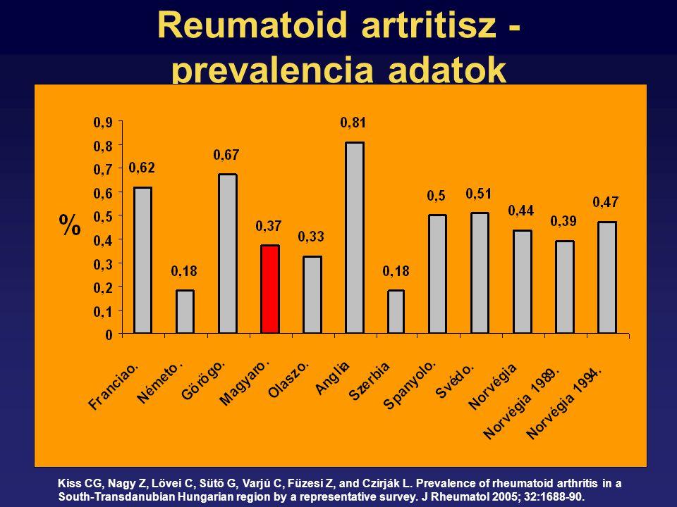 Reumatoid artritisz - prevalencia adatok Kiss CG, Nagy Z, Lövei C, Sütő G, Varjú C, Füzesi Z, and Czirják L.
