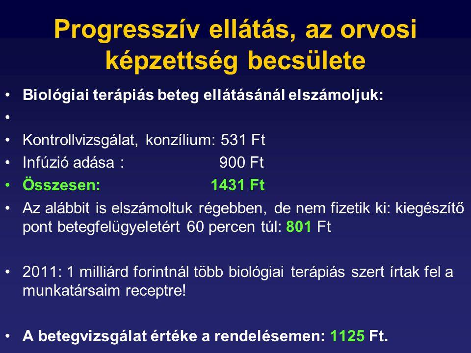 Progresszív ellátás, az orvosi képzettség becsülete Biológiai terápiás beteg ellátásánál elszámoljuk: Kontrollvizsgálat, konzílium: 531 Ft Infúzió adása : 900 Ft Összesen: 1431 Ft Az alábbit is elszámoltuk régebben, de nem fizetik ki: kiegészítő pont betegfelügyeletért 60 percen túl: 801 Ft 2011: 1 milliárd forintnál több biológiai terápiás szert írtak fel a munkatársaim receptre.