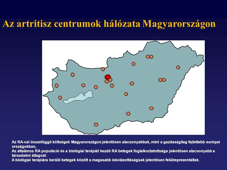 Az artritisz centrumok hálózata Magyarországon Az RA-val összefüggő költségek Magyarországon jelentősen alacsonyabbak, mint a gazdaságilag fejlettebb európai országokban, Az általános RA populáció és a biológiai terápiát kezdő RA betegek foglalkoztatottsága jelentősen alacsonyabb a társadalmi átlagnál.