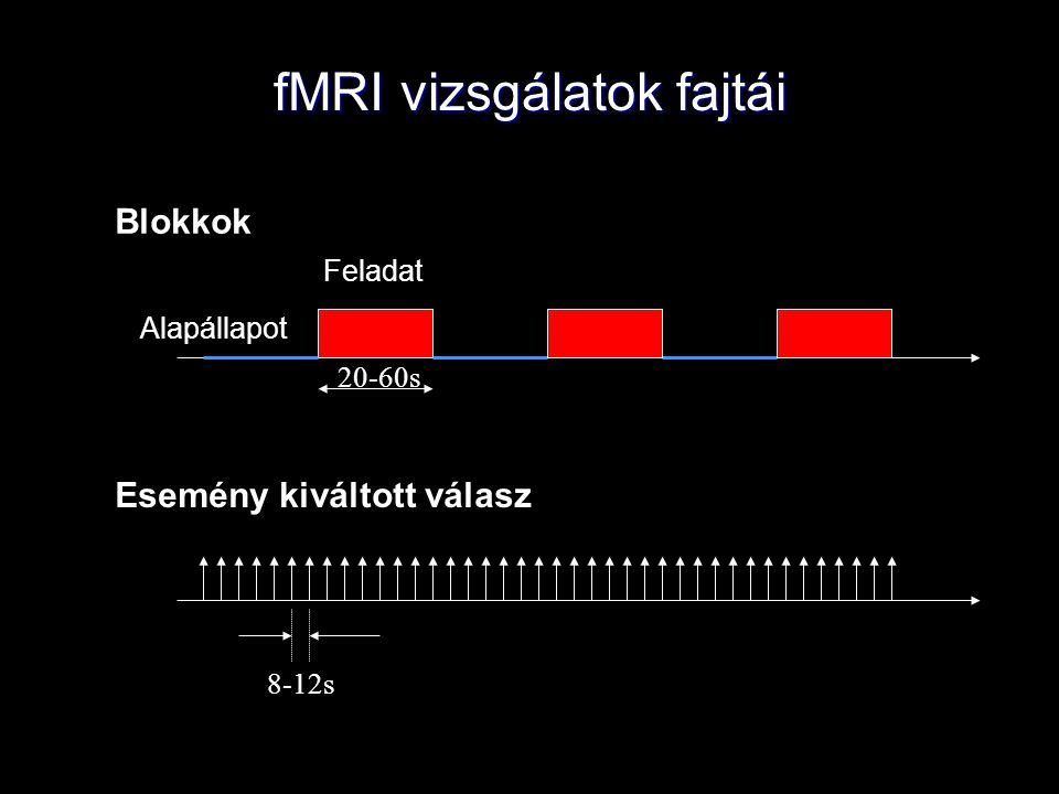 fMRI vizsgálatok fajtái Blokkok Esemény kiváltott válasz Alapállapot Feladat 20-60s 8-12s