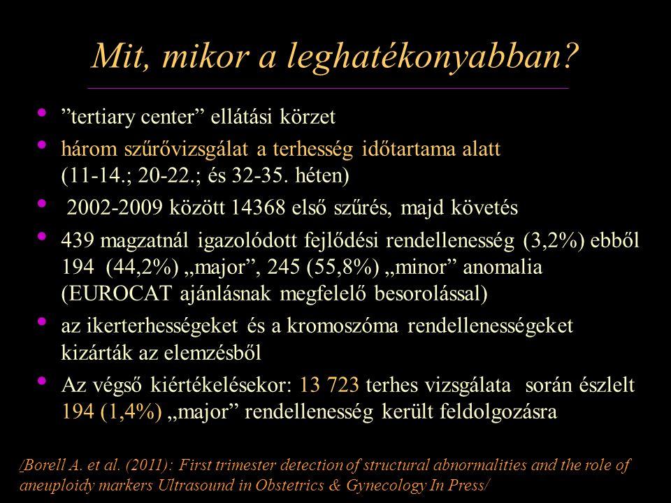 """Mit, mikor a leghatékonyabban? """"tertiary center"""" ellátási körzet három szűrővizsgálat a terhesség időtartama alatt (11-14.; 20-22.; és 32-35. héten) 2"""