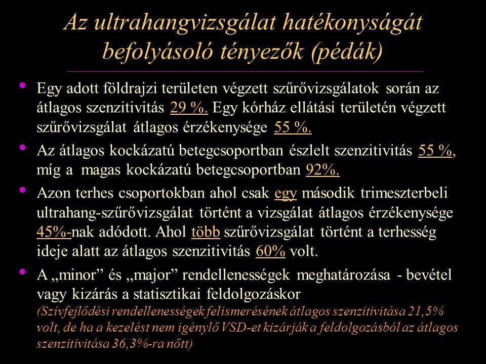 Az összes, valamint a prenatalisan felismert és bejelentett ajakhasadék számának és arányának változása Magyarországon 2000-2009 között EUROCAT 2005-2009.