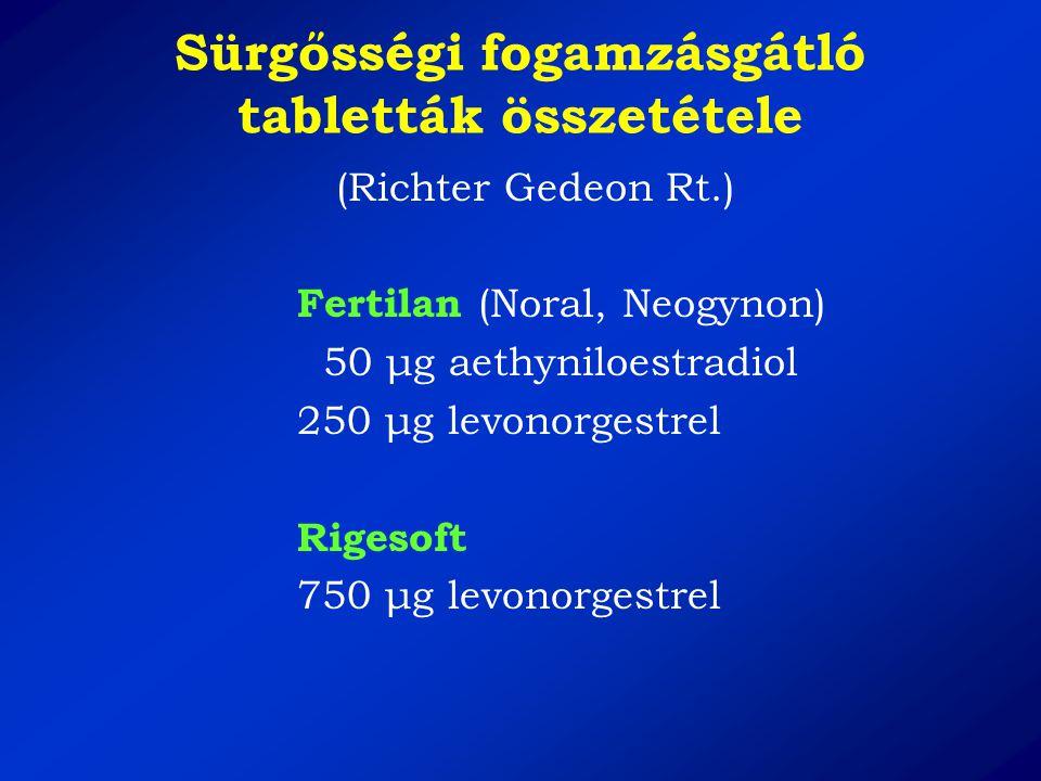 Sürgősségi fogamzásgtló tabletta alkalmazása A nem védett szexuális aktust követően 48-72 órán belül kell bevenni, majd 12 óra múlva az adagot megismételni.
