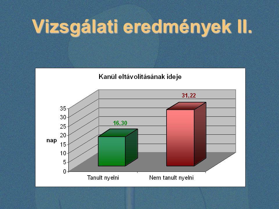 Vizsgálati eredmények II. Vizsgálati eredmények II.