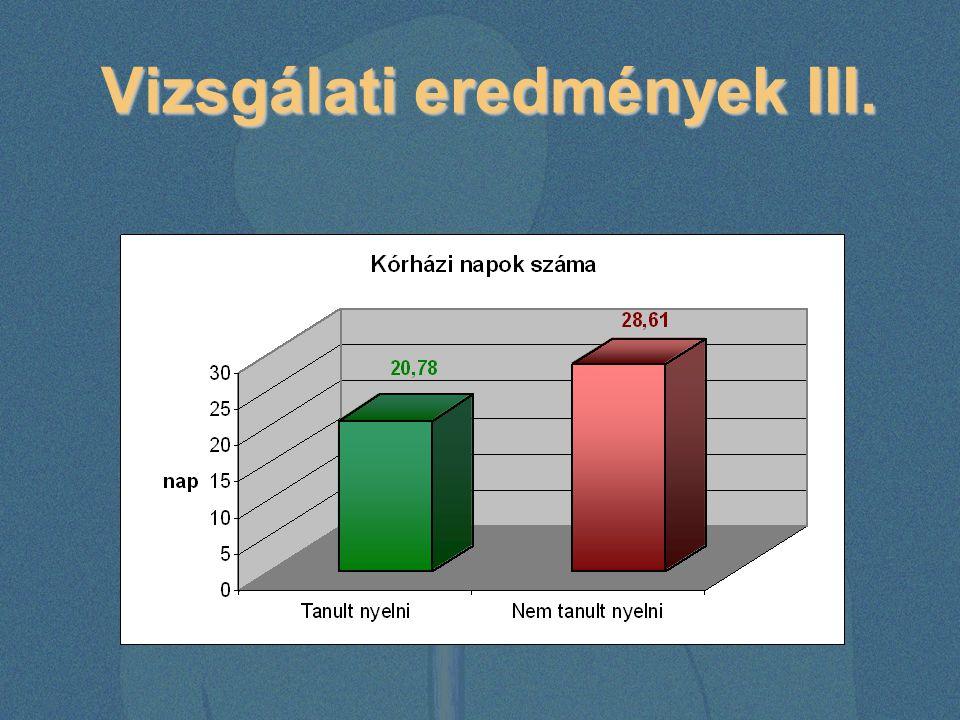 Vizsgálati eredmények III. Vizsgálati eredmények III.