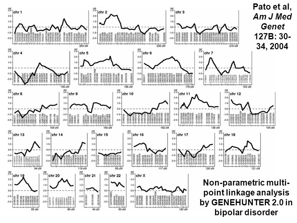 Non-parametric multi- point linkage analysis by GENEHUNTER 2.0 in bipolar disorder Pato et al, Am J Med Genet 127B: 30- 34, 2004