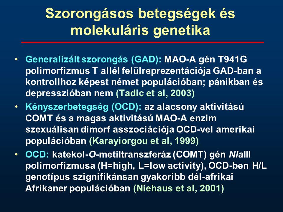Szorongásos betegségek és molekuláris genetika Generalizált szorongás (GAD): MAO-A gén T941G polimorfizmus T allél felülreprezentációja GAD-ban a kont
