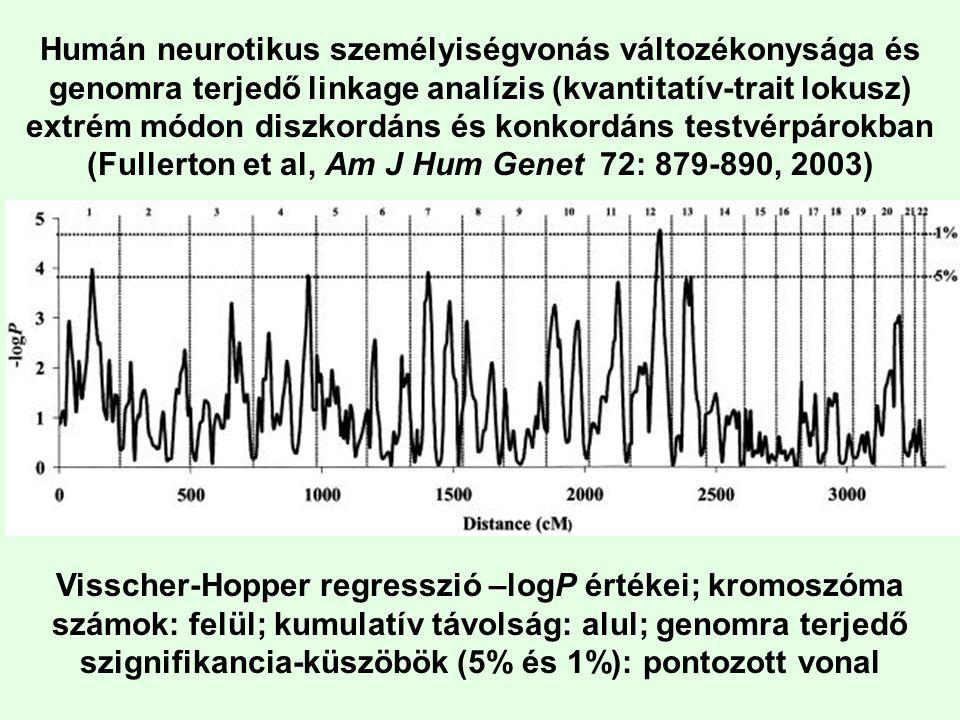 Humán neurotikus személyiségvonás változékonysága és genomra terjedő linkage analízis (kvantitatív-trait lokusz) extrém módon diszkordáns és konkordán