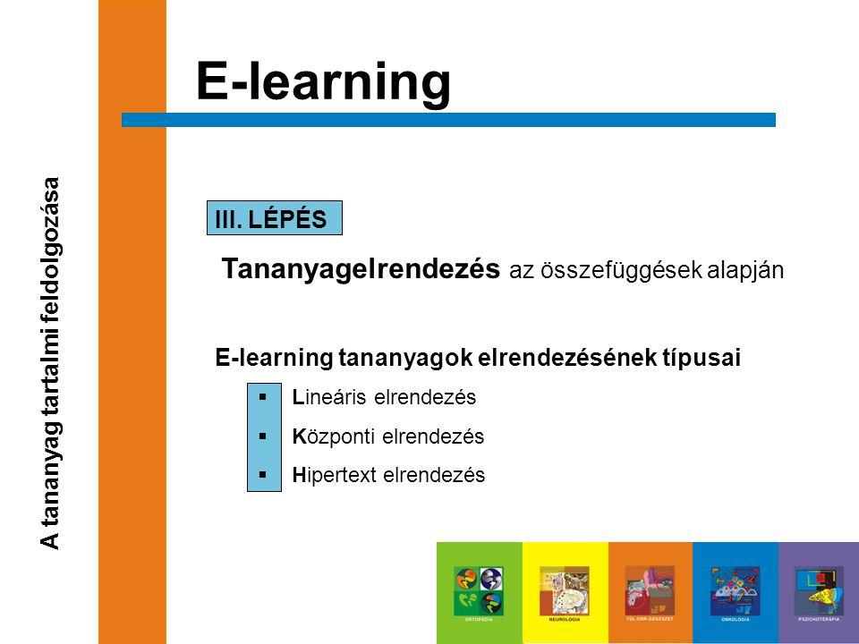 III. LÉPÉS Tananyagelrendezés az összefüggések alapján E-learning tananyagok elrendezésének típusai  Lineáris elrendezés  Központi elrendezés  Hipe