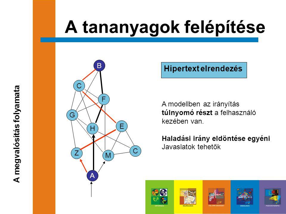 Hipertext elrendezés A tananyagok felépítése A megvalósítás folyamata A modellben az irányítás túlnyomó részt a felhasználó kezében van. Haladási irán