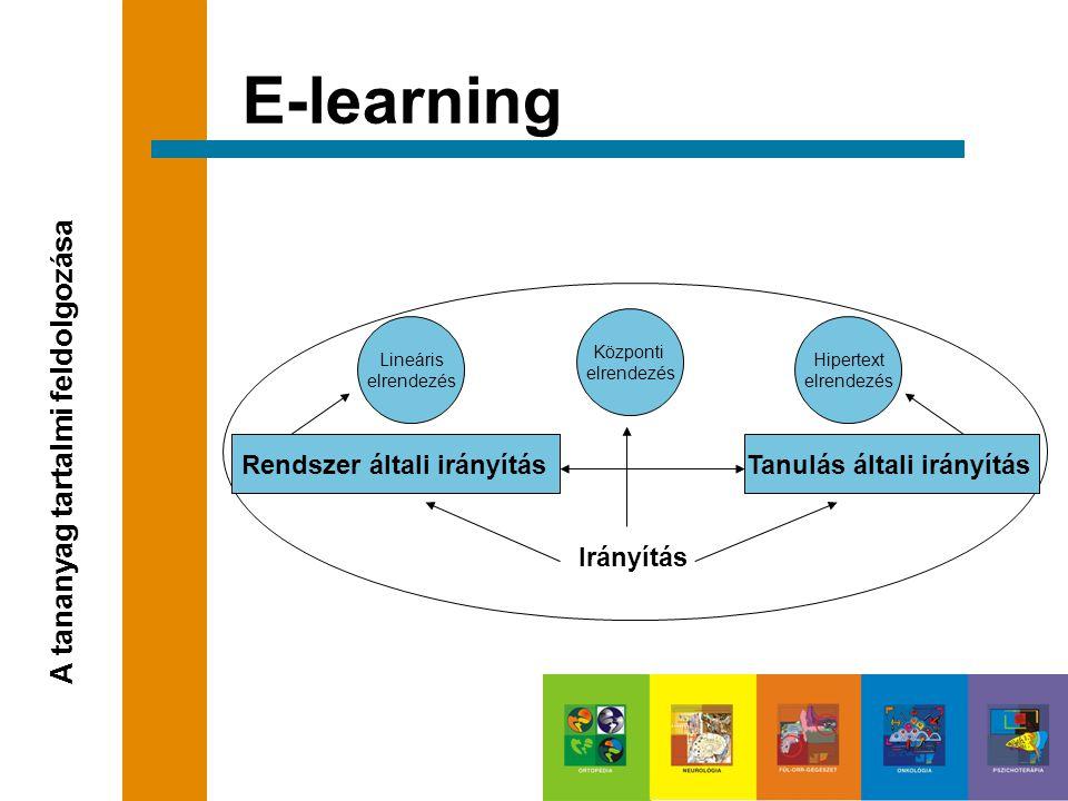 Tanulás általi irányítás E-learning A tananyag tartalmi feldolgozása. Rendszer általi irányítás Lineáris elrendezés Központi elrendezés Hipertext elre