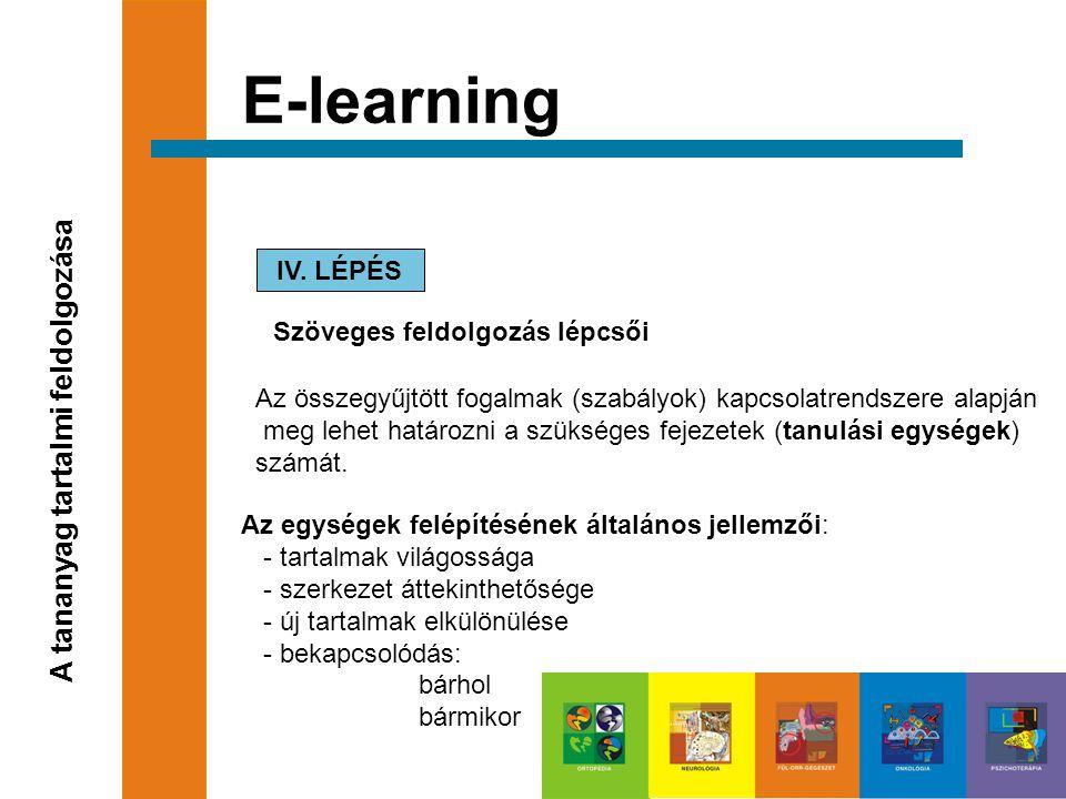 IV. LÉPÉS E-learning A tananyag tartalmi feldolgozása Szöveges feldolgozás lépcsői Az összegyűjtött fogalmak (szabályok) kapcsolatrendszere alapján me