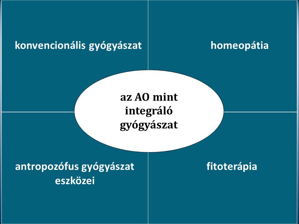 Presentation Anthroposophic Medicine konvencionális gyógyászat homeopátia antropozófus gyógyászat eszközei fitoterápia az AO mint integráló gyógyászat
