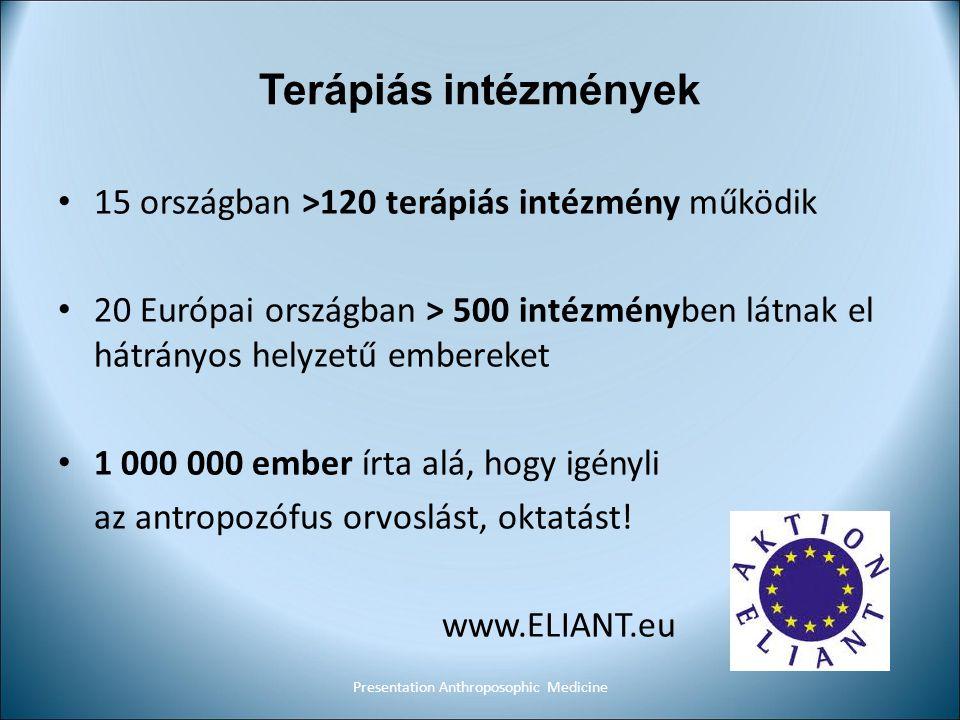 Terápiás intézmények 15 országban >120 terápiás intézmény működik 20 Európai országban > 500 intézményben látnak el hátrányos helyzetű embereket 1 000