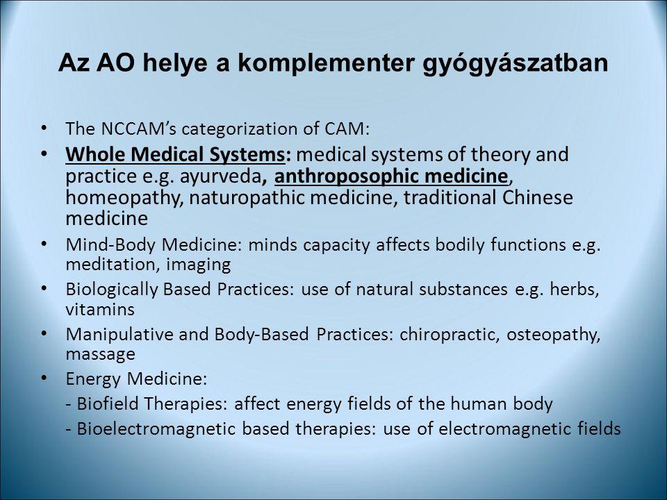Széleskörűen alkalmazza az egészségmegőrzés és a gyógyítás minden szakmáját Presentation Anthroposophic Medicine