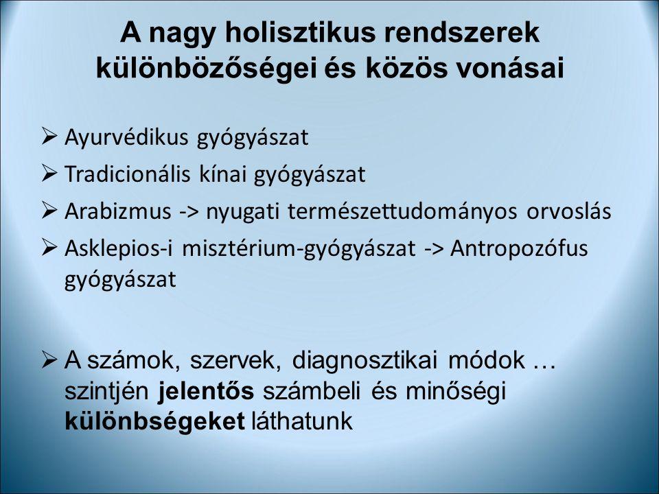 Az antropozófus orvoslás számokban 25 európai államban 2`700 teljesen kiképzett és vizsgázott orvos Ezen felül kb.