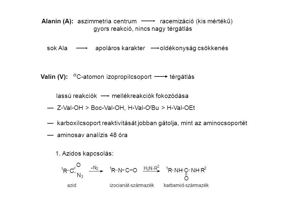 Alanin (A): aszimmetria centrum racemizáció (kis mértékű) gyors reakció, nincs nagy térgátlás sok Ala apoláros karakter oldékonyság csökkenés Valin (V):  C-atomon izopropilcsoport térgátlás lassú reakciók mellékreakciók fokozódása — Z-Val-OH > Boc-Val-OH, H-Val-O t Bu > H-Val-OEt — karboxilcsoport reaktivitását jobban gátolja, mint az aminocsoportét — aminosav analízis 48 óra 1 RC O N 3 - N 2 1 RNCO H 2 N-R 2 1 RNHC O R 2 1.