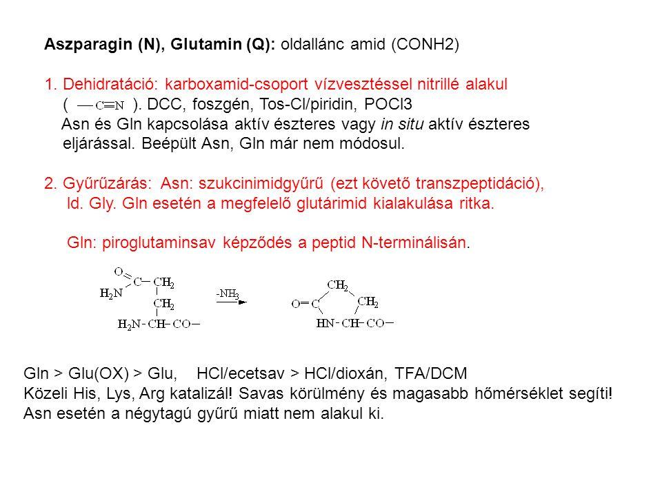 Aszparagin (N), Glutamin (Q): oldallánc amid (CONH2) 1. Dehidratáció: karboxamid-csoport vízvesztéssel nitrillé alakul ( ). DCC, foszgén, Tos-Cl/pirid