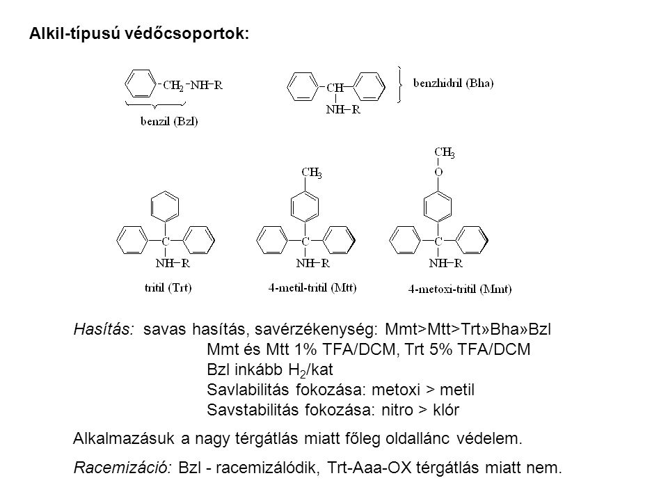 Alkil-típusú védőcsoportok: Hasítás: savas hasítás, savérzékenység: Mmt>Mtt>Trt»Bha»Bzl Mmt és Mtt 1% TFA/DCM, Trt 5% TFA/DCM Bzl inkább H 2 /kat Savlabilitás fokozása: metoxi > metil Savstabilitás fokozása: nitro > klór Alkalmazásuk a nagy térgátlás miatt főleg oldallánc védelem.