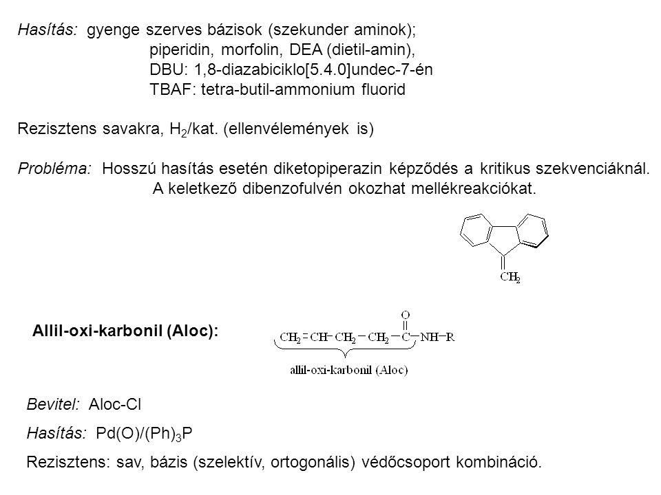 Hasítás: gyenge szerves bázisok (szekunder aminok); piperidin, morfolin, DEA (dietil-amin), DBU: 1,8-diazabiciklo[5.4.0]undec-7-én TBAF: tetra-butil-a